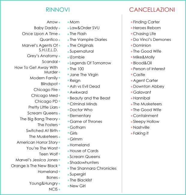 rinnovi e cancellazioni